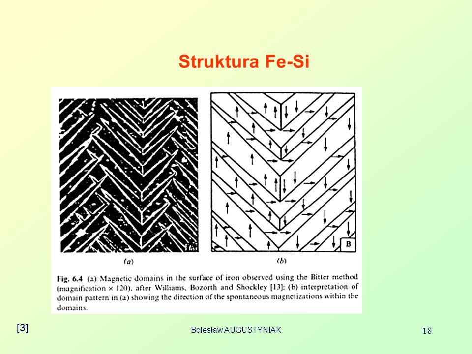 Struktura Fe-Si [3] Bolesław AUGUSTYNIAK